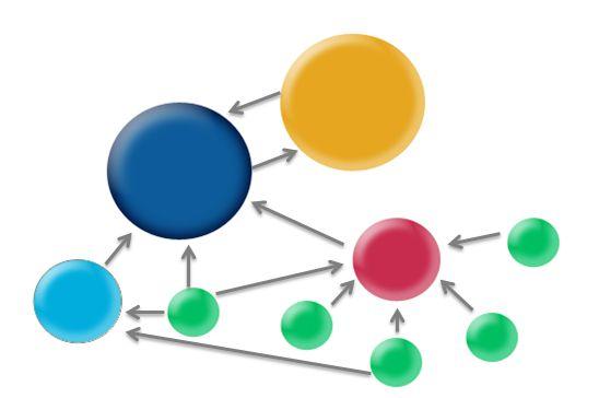 pagerank-visualization